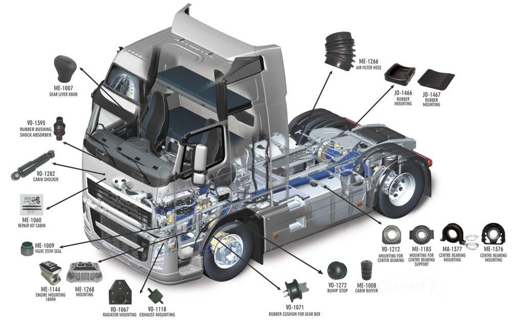 truck parts eu